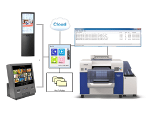 Fulfill print orders from online sources such as Livelink, PhotoFinale, Netlife, Lifepcs as well as custom besoke job formats (e.g. .CSV). And connect to Kiosks such as those from Lucidiom, PhotoFinale, Dakis, Agfa, Kodak G4, Nortsu CT.